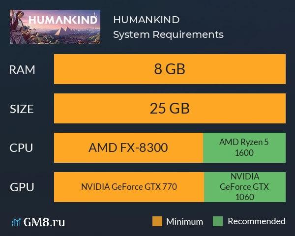 системные требования humankind
